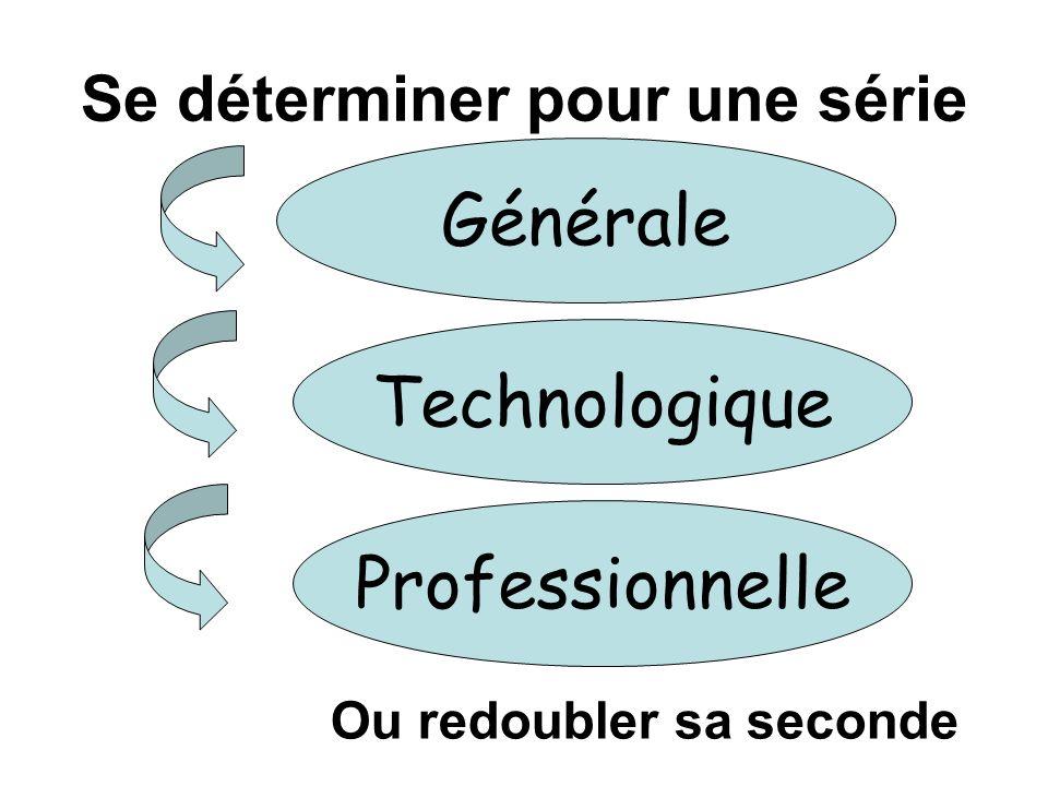 Se déterminer pour une série Générale Technologique Professionnelle Ou redoubler sa seconde