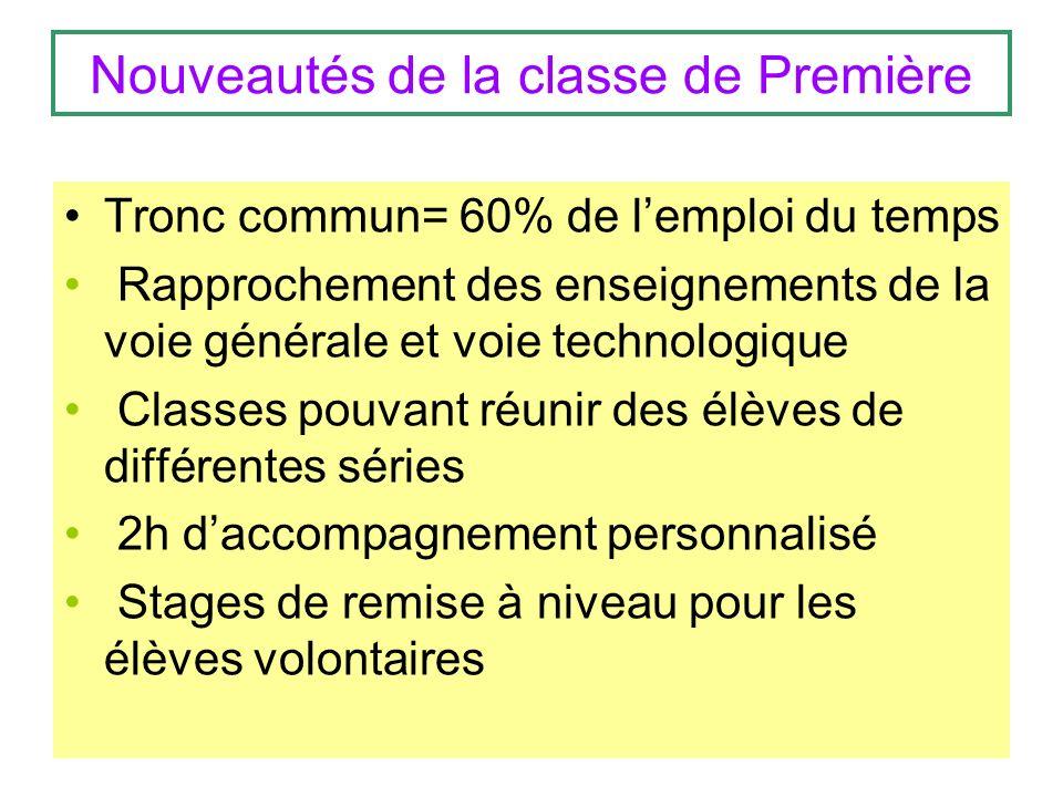 Nouveautés de la classe de Première Tronc commun= 60% de lemploi du temps Rapprochement des enseignements de la voie générale et voie technologique Cl