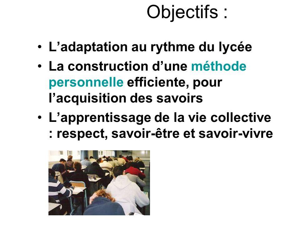 Objectifs : Ladaptation au rythme du lycée La construction dune méthode personnelle efficiente, pour lacquisition des savoirs Lapprentissage de la vie