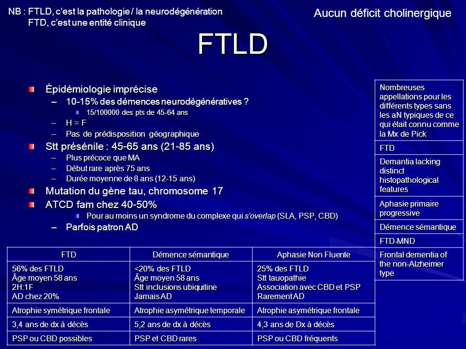 FTLD Épidémiologie imprécise –10-15% des démences neurodégénératives ? 15/100000 des pts de 45-64 ans –H = F –Pas de prédisposition géographique Stt p