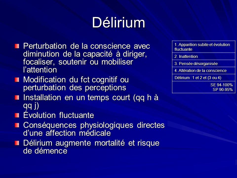 Délirium Perturbation de la conscience avec diminution de la capacité à diriger, focaliser, soutenir ou mobiliser lattention Modification du fct cogni