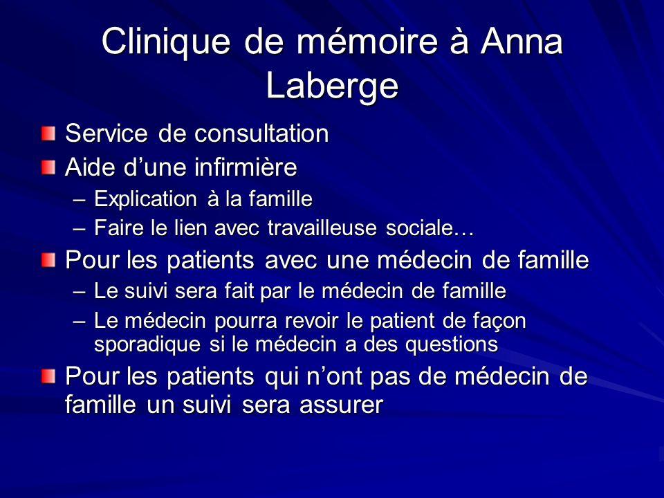 Clinique de mémoire à Anna Laberge Service de consultation Aide dune infirmière –Explication à la famille –Faire le lien avec travailleuse sociale… Po