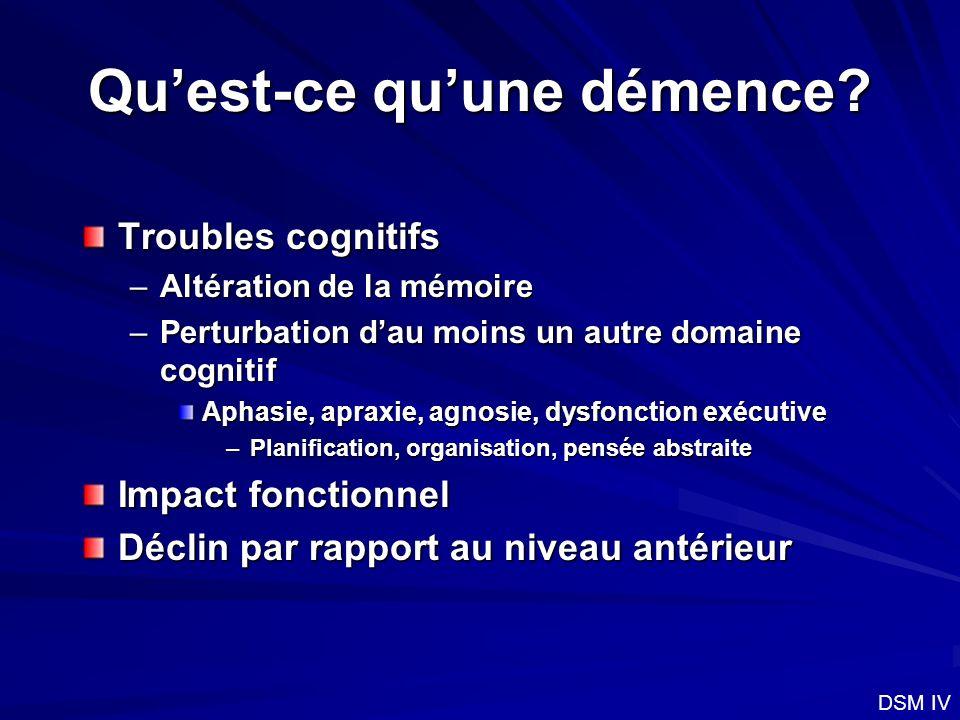 Quest-ce quune démence? Troubles cognitifs –Altération de la mémoire –Perturbation dau moins un autre domaine cognitif Aphasie, apraxie, agnosie, dysf