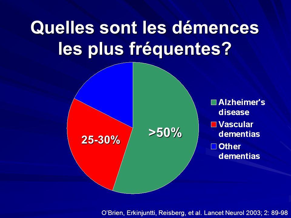 Quelles sont les démences les plus fréquentes? OBrien, Erkinjuntti, Reisberg, et al. Lancet Neurol 2003; 2: 89-98 25-30% >50%