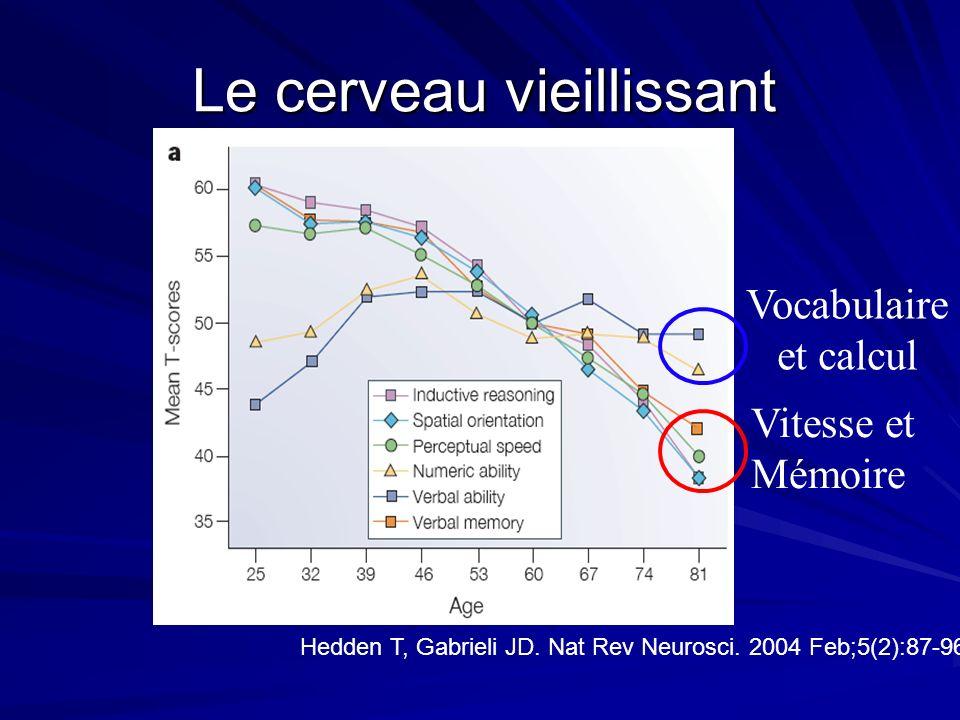 Vocabulaire et calcul Vitesse et Mémoire Le cerveau vieillissant Hedden T, Gabrieli JD. Nat Rev Neurosci. 2004 Feb;5(2):87-96.