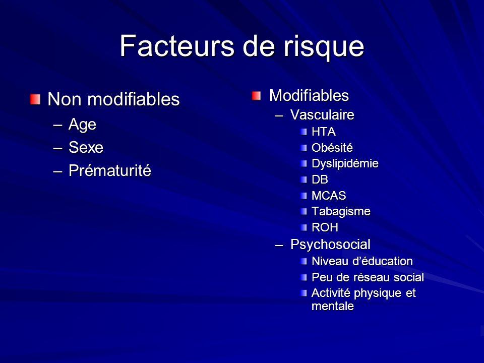 Facteurs de risque Non modifiables –Age –Sexe –Prématurité Modifiables –Vasculaire HTA Obésité Dyslipidémie DB MCAS Tabagisme ROH –Psychosocial Niveau