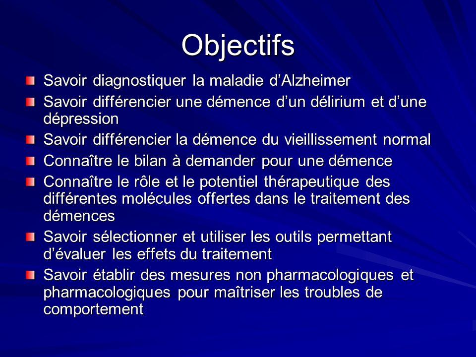 Objectifs Savoir diagnostiquer la maladie dAlzheimer Savoir différencier une démence dun délirium et dune dépression Savoir différencier la démence du