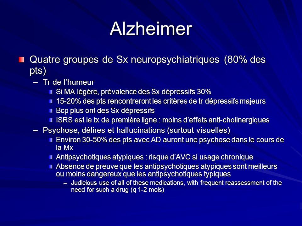 Alzheimer Quatre groupes de Sx neuropsychiatriques (80% des pts) –Tr de lhumeur Si MA légère, prévalence des Sx dépressifs 30% 15-20% des pts rencontr