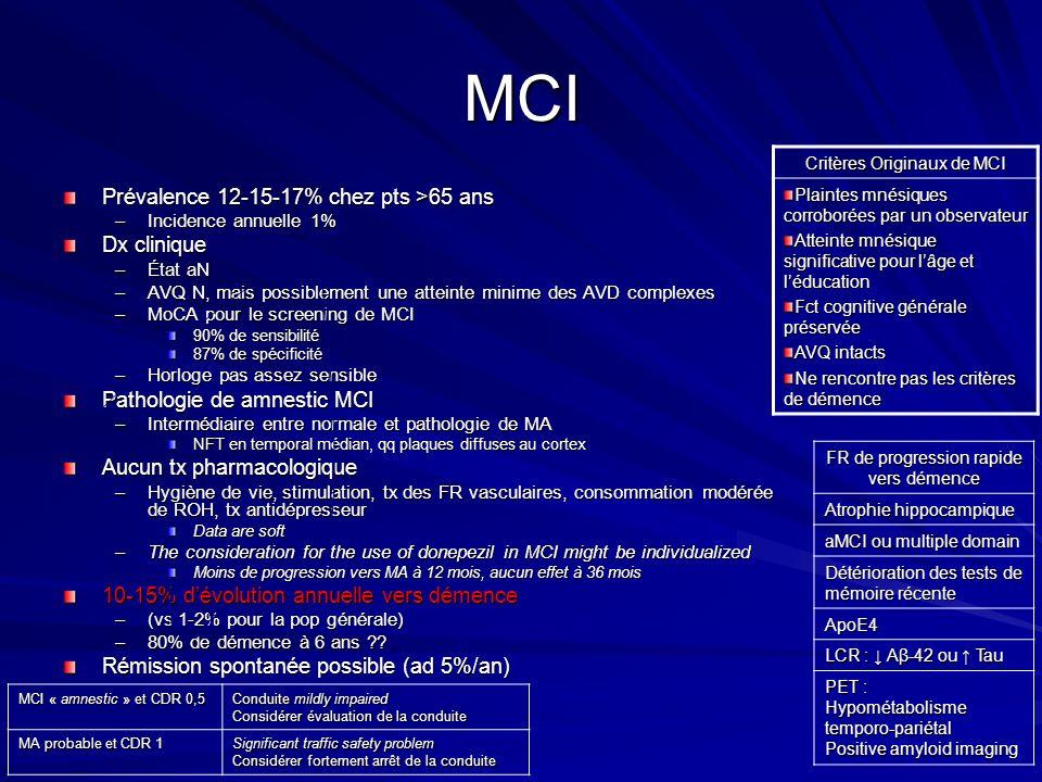 MCI Prévalence 12-15-17% chez pts >65 ans –Incidence annuelle 1% Dx clinique –État aN –AVQ N, mais possiblement une atteinte minime des AVD complexes