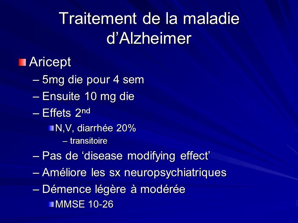 Traitement de la maladie dAlzheimer Aricept –5mg die pour 4 sem –Ensuite 10 mg die –Effets 2 nd N,V, diarrhée 20% –transitoire –Pas de disease modifyi