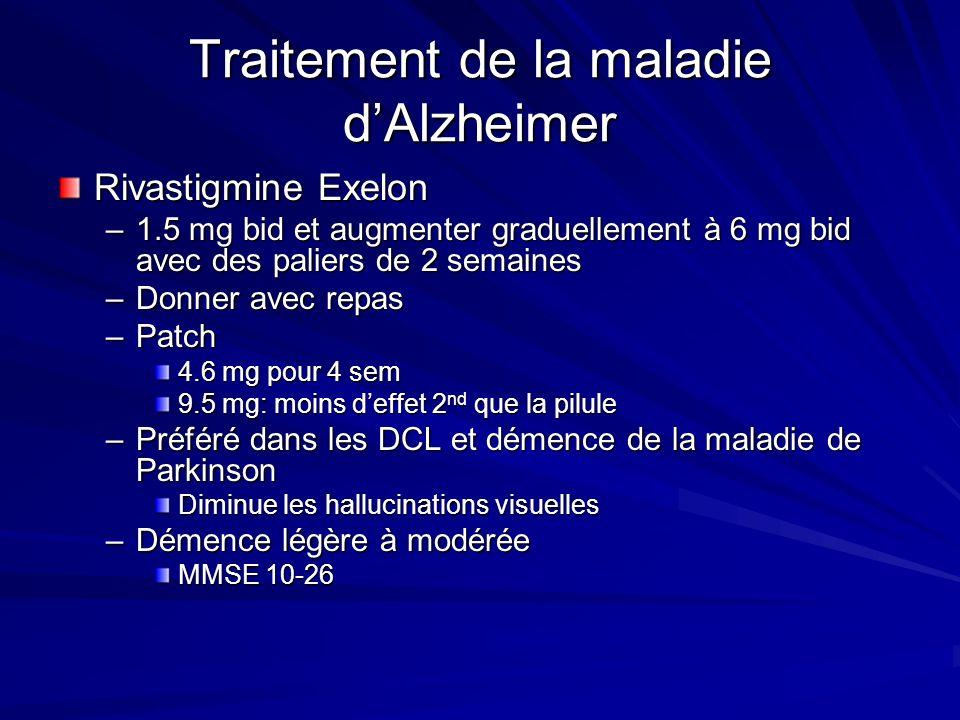 Traitement de la maladie dAlzheimer Rivastigmine Exelon –1.5 mg bid et augmenter graduellement à 6 mg bid avec des paliers de 2 semaines –Donner avec