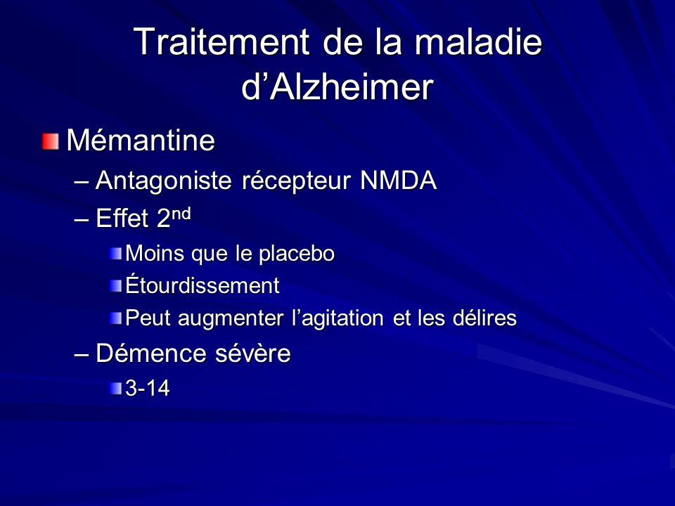 Traitement de la maladie dAlzheimer Mémantine –Antagoniste récepteur NMDA –Effet 2 nd Moins que le placebo Étourdissement Peut augmenter lagitation et