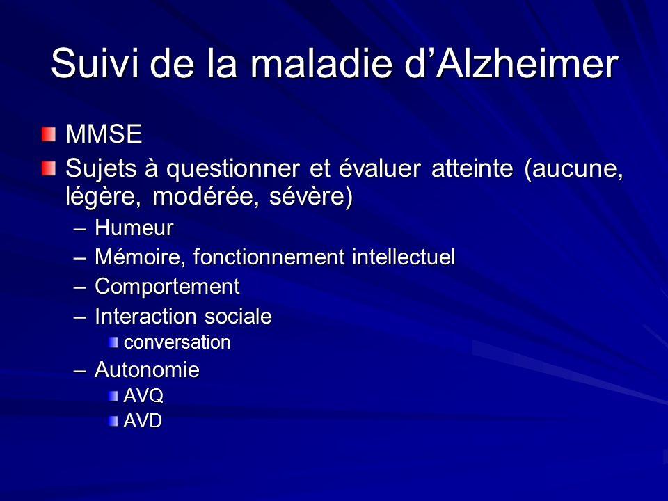 Suivi de la maladie dAlzheimer MMSE Sujets à questionner et évaluer atteinte (aucune, légère, modérée, sévère) –Humeur –Mémoire, fonctionnement intell