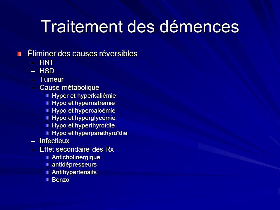 Traitement des démences Éliminer des causes réversibles –HNT –HSD –Tumeur –Cause métabolique Hyper et hyperkaliémie Hypo et hypernatrémie Hypo et hype