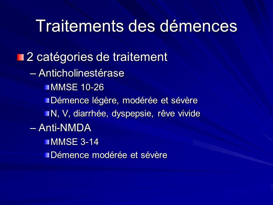 Traitements des démences 2 catégories de traitement –Anticholinestérase MMSE 10-26 Démence légère, modérée et sévère N, V, diarrhée, dyspepsie, rêve v