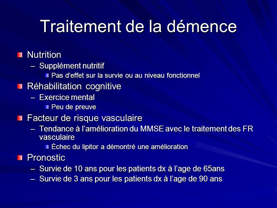 Traitement de la démence Nutrition –Supplément nutritif Pas deffet sur la survie ou au niveau fonctionnel Réhabilitation cognitive –Exercice mental Pe
