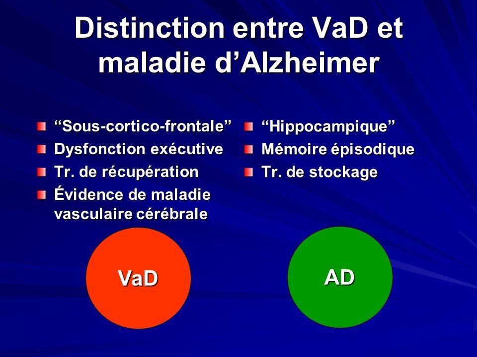 Distinction entre VaD et maladie dAlzheimer Sous-cortico-frontale Dysfonction exécutive Tr. de récupération Évidence de maladie vasculaire cérébrale H