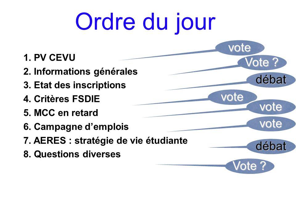 Ordre du jour 1. PV CEVU 2. Informations générales 3. Etat des inscriptions 4. Critères FSDIE 5. MCC en retard 6. Campagne demplois 7. AERES : stratég