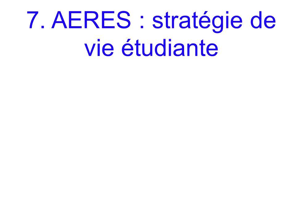 7. AERES : stratégie de vie étudiante
