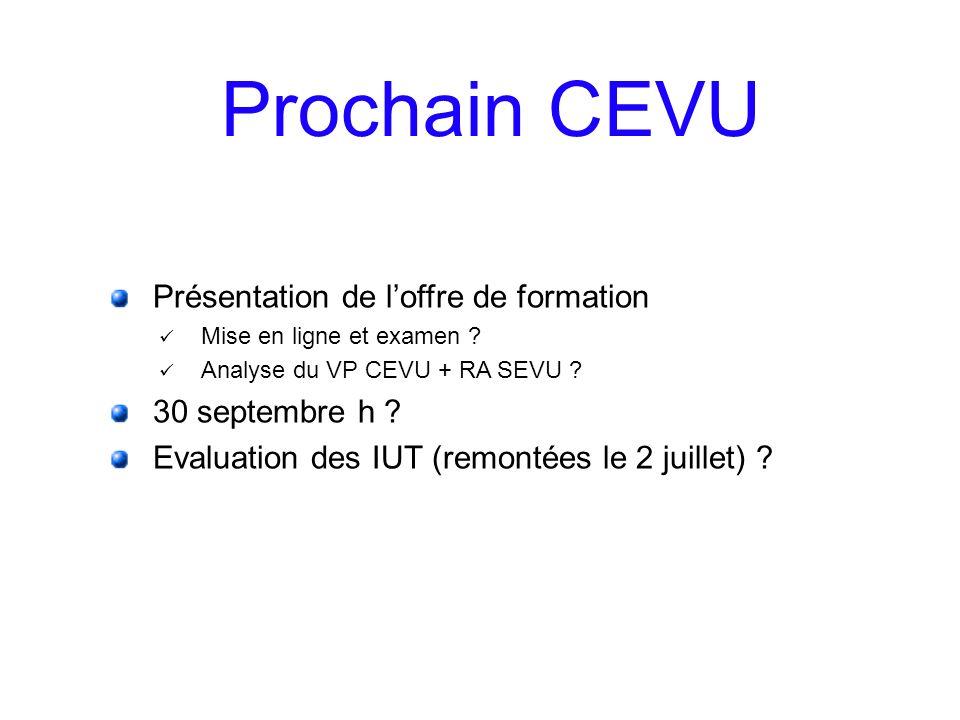 Prochain CEVU Présentation de loffre de formation Mise en ligne et examen ? Analyse du VP CEVU + RA SEVU ? 30 septembre h ? Evaluation des IUT (remont