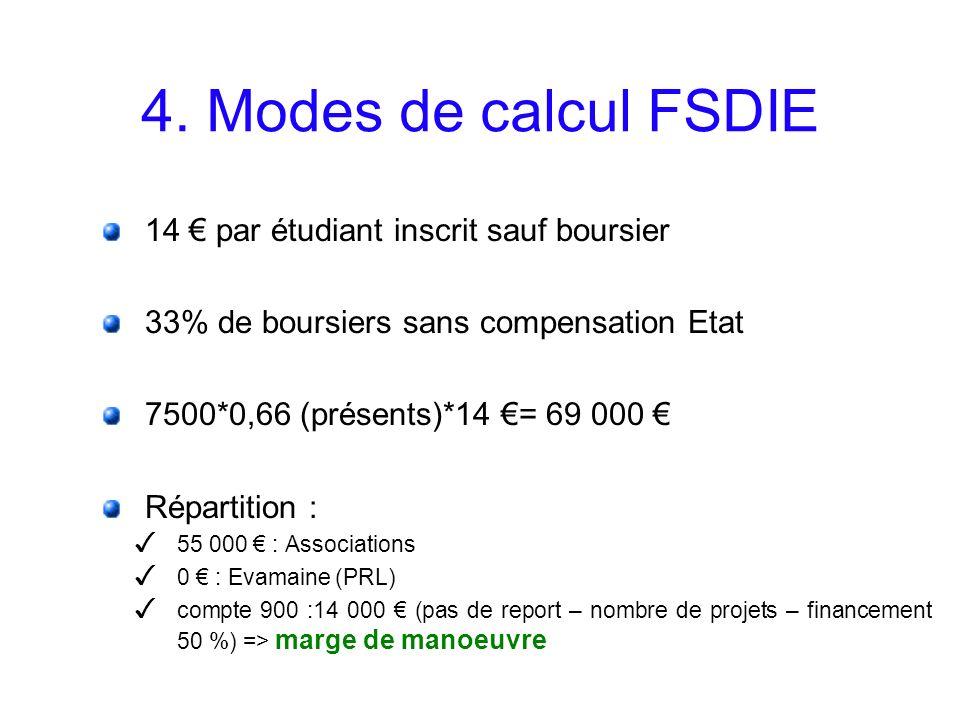 4. Modes de calcul FSDIE 14 par étudiant inscrit sauf boursier 33% de boursiers sans compensation Etat 7500*0,66 (présents)*14 = 69 000 Répartition :