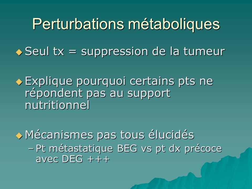 Perturbations métaboliques Seul tx = suppression de la tumeur Seul tx = suppression de la tumeur Explique pourquoi certains pts ne répondent pas au su