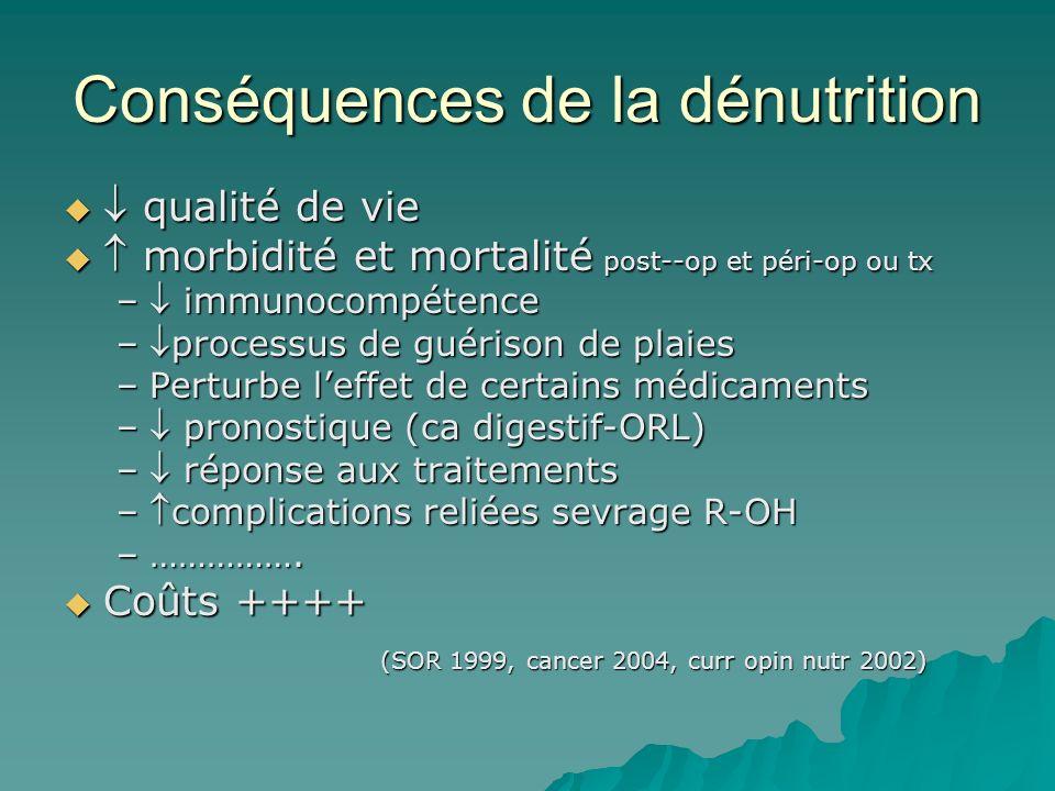 Conséquences de la dénutrition qualité de vie qualité de vie morbidité et mortalité post--op et péri-op ou tx morbidité et mortalité post--op et péri-