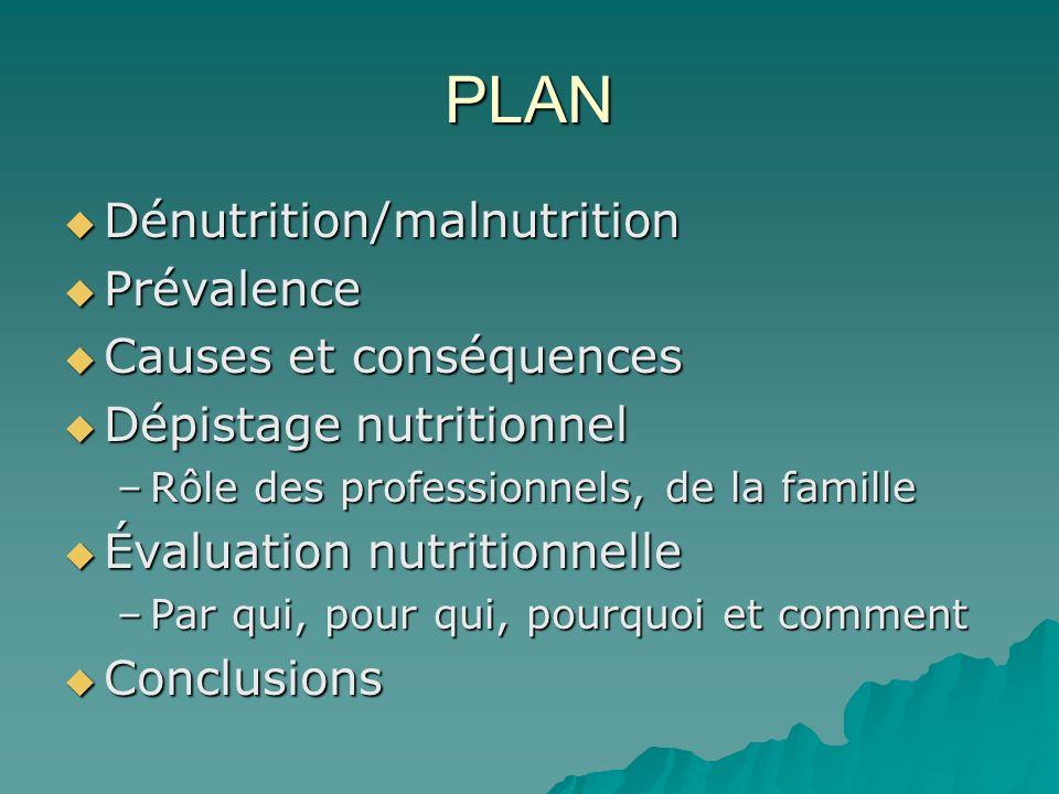 PLAN Dénutrition/malnutrition Dénutrition/malnutrition Prévalence Prévalence Causes et conséquences Causes et conséquences Dépistage nutritionnel Dépi