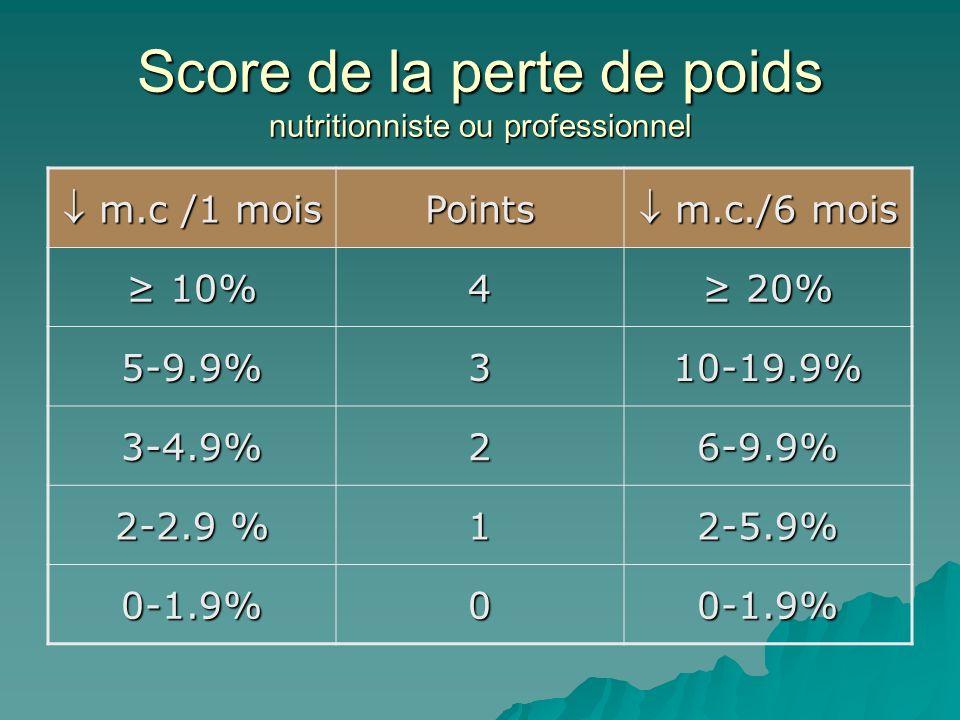 Score de la perte de poids nutritionniste ou professionnel m.c /1 mois m.c /1 moisPoints m.c./6 mois m.c./6 mois 10% 10%4 20% 20% 5-9.9%310-19.9% 3-4.