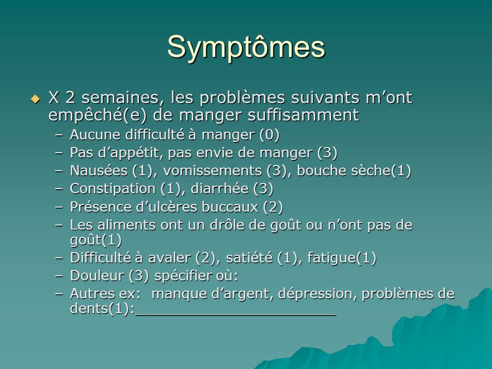 Symptômes X 2 semaines, les problèmes suivants mont empêché(e) de manger suffisamment X 2 semaines, les problèmes suivants mont empêché(e) de manger s