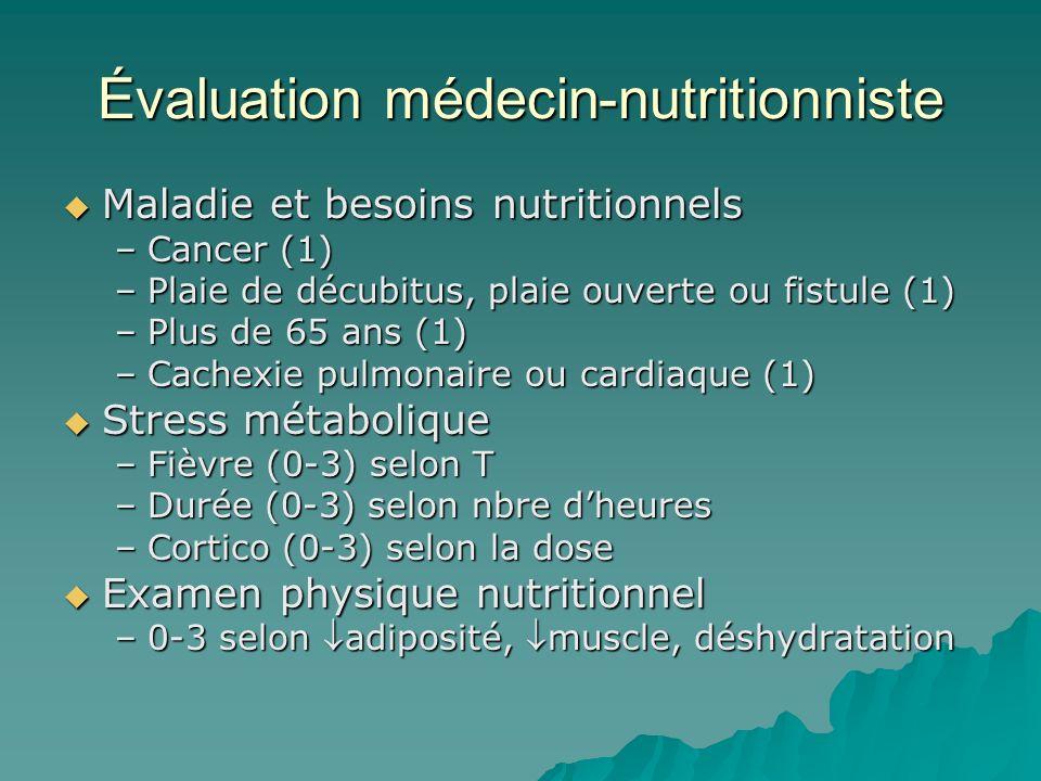 Évaluation médecin-nutritionniste Maladie et besoins nutritionnels Maladie et besoins nutritionnels –Cancer (1) –Plaie de décubitus, plaie ouverte ou