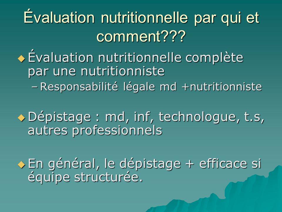Évaluation nutritionnelle par qui et comment??? Évaluation nutritionnelle complète par une nutritionniste Évaluation nutritionnelle complète par une n