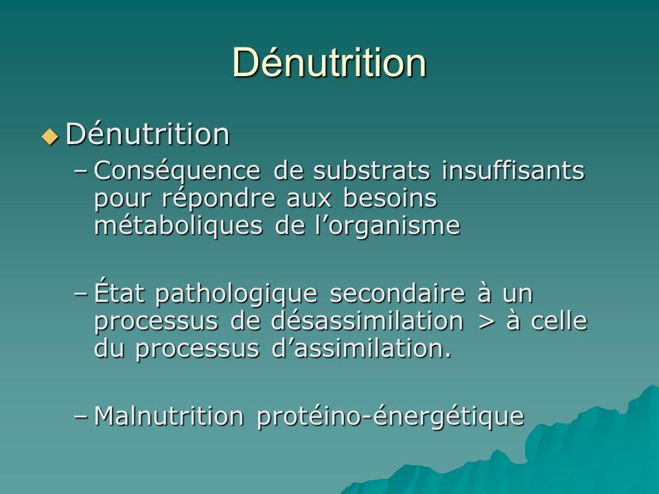Dénutrition Dénutrition Dénutrition –Conséquence de substrats insuffisants pour répondre aux besoins métaboliques de lorganisme –État pathologique sec