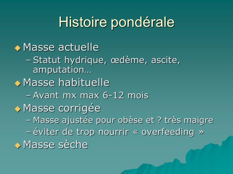 Histoire pondérale Masse actuelle Masse actuelle –Statut hydrique, œdème, ascite, amputation… Masse habituelle Masse habituelle –Avant mx max 6-12 moi