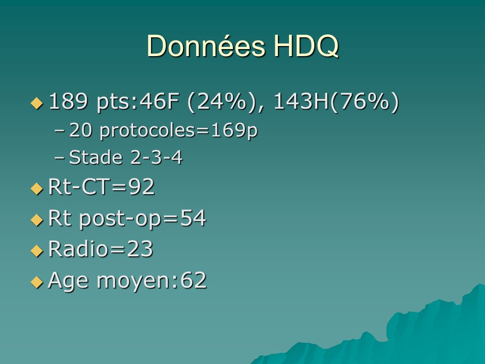 Données HDQ 189 pts:46F (24%), 143H(76%) 189 pts:46F (24%), 143H(76%) –20 protocoles=169p –Stade 2-3-4 Rt-CT=92 Rt-CT=92 Rt post-op=54 Rt post-op=54 R