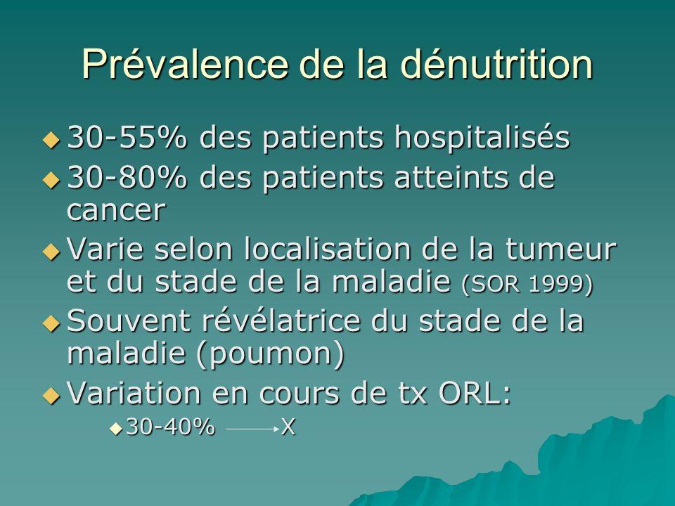 Prévalence de la dénutrition 30-55% des patients hospitalisés 30-55% des patients hospitalisés 30-80% des patients atteints de cancer 30-80% des patie