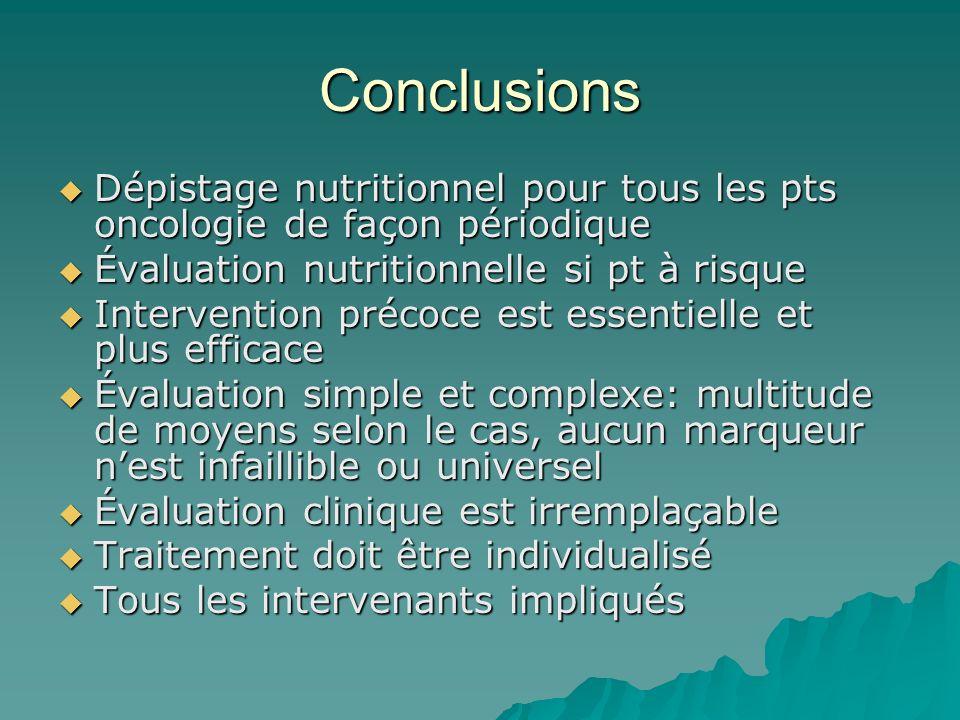 Conclusions Dépistage nutritionnel pour tous les pts oncologie de façon périodique Dépistage nutritionnel pour tous les pts oncologie de façon périodi