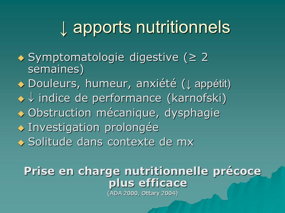 apports nutritionnels apports nutritionnels Symptomatologie digestive ( 2 semaines) Symptomatologie digestive ( 2 semaines) Douleurs, humeur, anxiété