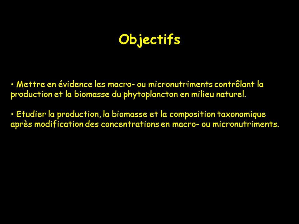 Objectifs Mettre en évidence les macro- ou micronutriments contrôlant la production et la biomasse du phytoplancton en milieu naturel. Etudier la prod