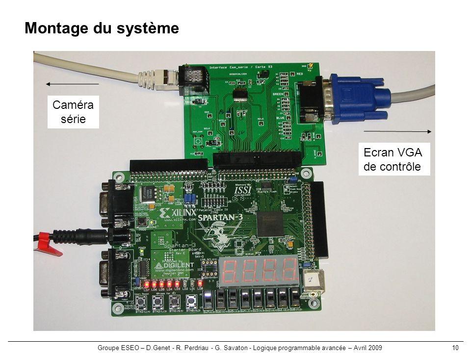 Groupe ESEO – D.Genet - R. Perdriau - G. Savaton - Logique programmable avancée – Avril 200910 Montage du système Ecran VGA de contrôle Caméra série