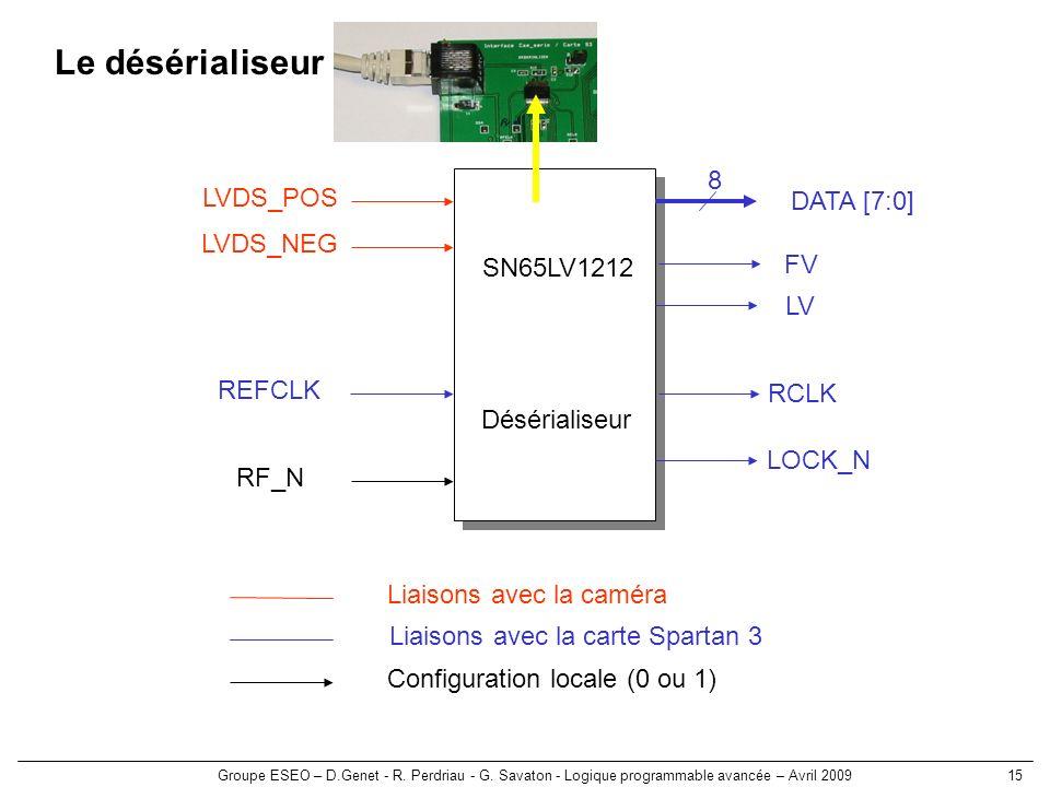Groupe ESEO – D.Genet - R. Perdriau - G. Savaton - Logique programmable avancée – Avril 200915 Le désérialiseur SN65LV1212 Désérialiseur LVDS_POS LVDS