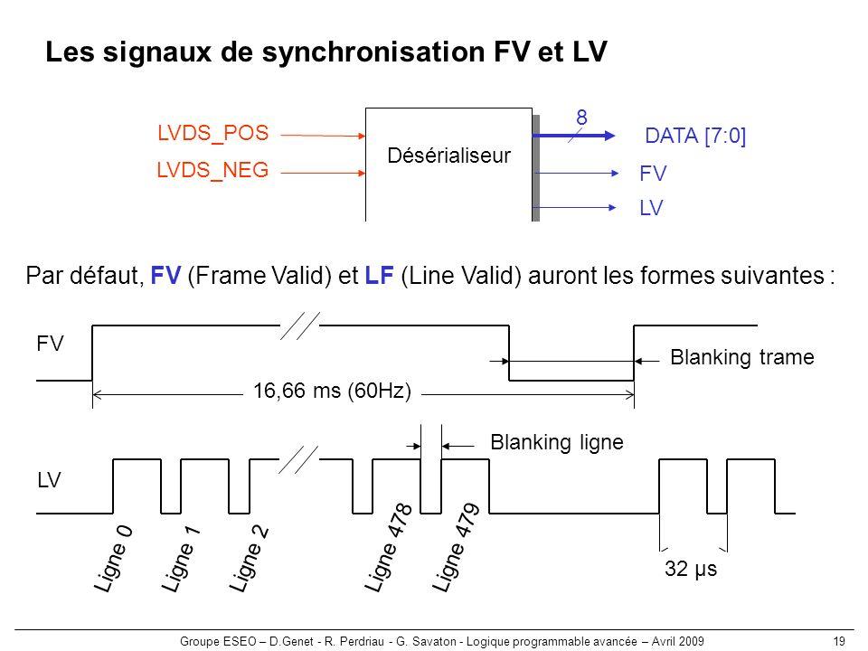 Groupe ESEO – D.Genet - R. Perdriau - G. Savaton - Logique programmable avancée – Avril 200919 Les signaux de synchronisation FV et LV Par défaut, FV