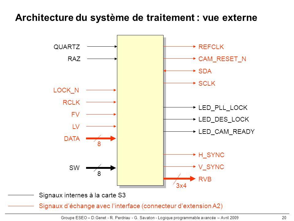 Groupe ESEO – D.Genet - R. Perdriau - G. Savaton - Logique programmable avancée – Avril 200920 Architecture du système de traitement : vue externe QUA