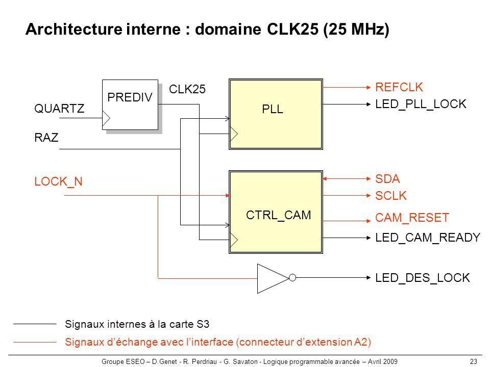 Groupe ESEO – D.Genet - R. Perdriau - G. Savaton - Logique programmable avancée – Avril 200923 Architecture interne : domaine CLK25 (25 MHz) CTRL_CAM