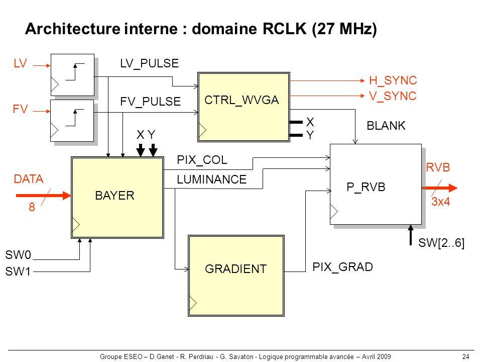Groupe ESEO – D.Genet - R. Perdriau - G. Savaton - Logique programmable avancée – Avril 200924 Architecture interne : domaine RCLK (27 MHz) SW0 SW1 LU
