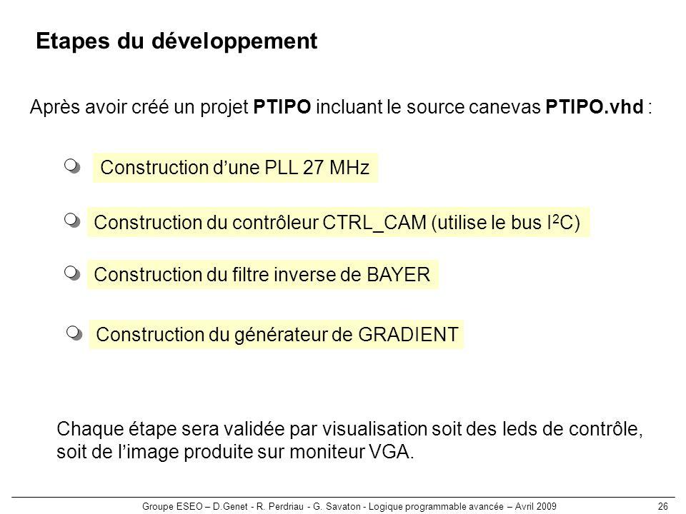 Groupe ESEO – D.Genet - R. Perdriau - G. Savaton - Logique programmable avancée – Avril 200926 Etapes du développement Construction du contrôleur CTRL