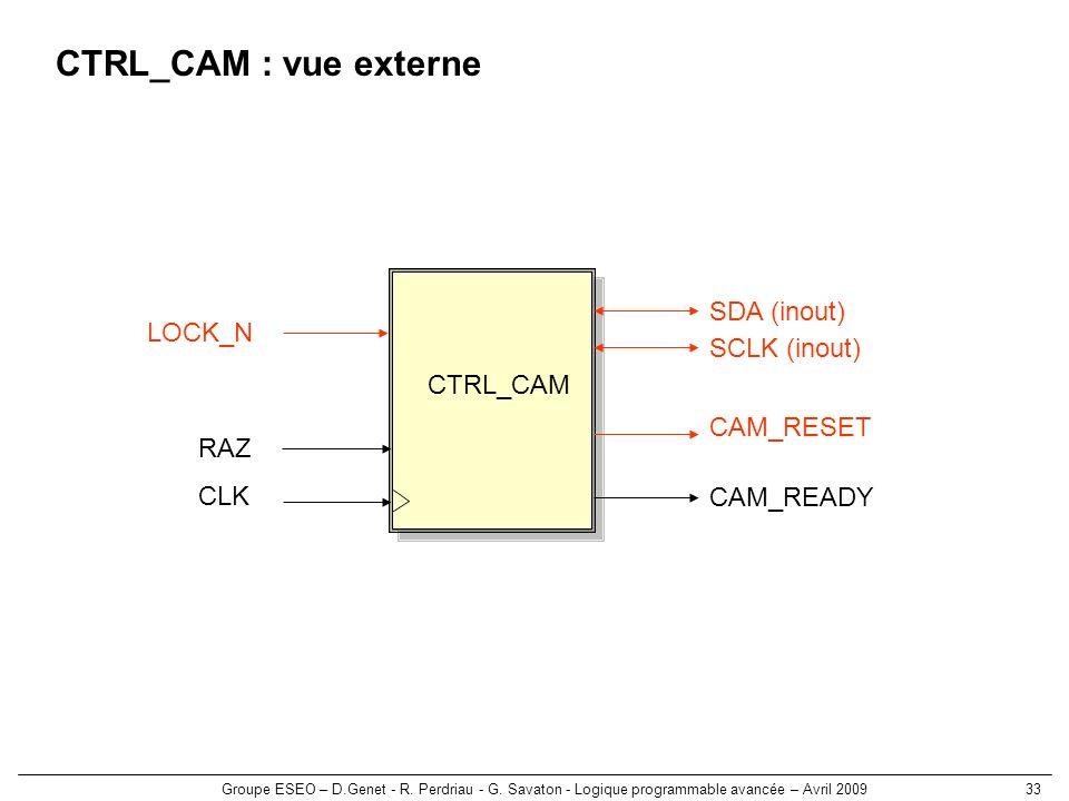 Groupe ESEO – D.Genet - R. Perdriau - G. Savaton - Logique programmable avancée – Avril 200933 CTRL_CAM : vue externe CTRL_CAM SDA (inout) SCLK (inout