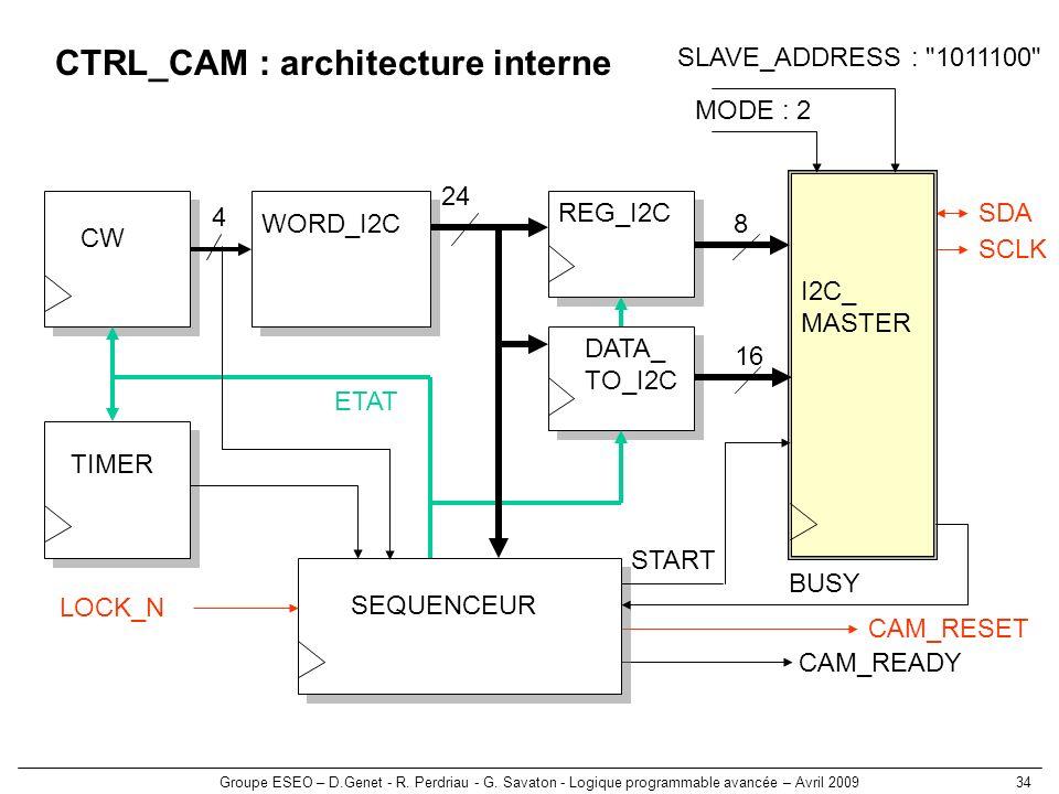 Groupe ESEO – D.Genet - R. Perdriau - G. Savaton - Logique programmable avancée – Avril 200934 CTRL_CAM : architecture interne CAM_RESET CAM_READY SDA