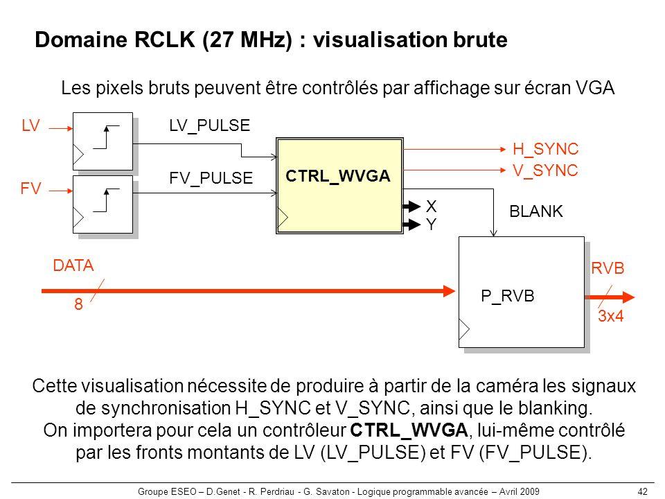 Groupe ESEO – D.Genet - R. Perdriau - G. Savaton - Logique programmable avancée – Avril 200942 Domaine RCLK (27 MHz) : visualisation brute LV H_SYNC C