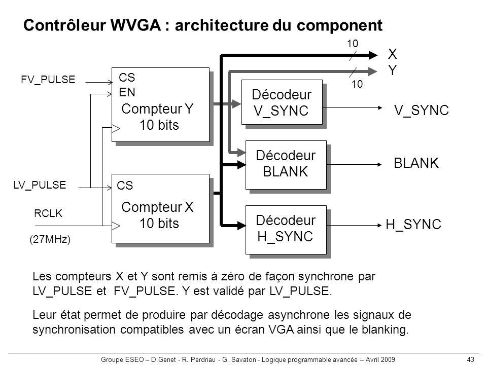 Groupe ESEO – D.Genet - R. Perdriau - G. Savaton - Logique programmable avancée – Avril 200943 Contrôleur WVGA : architecture du component Les compteu